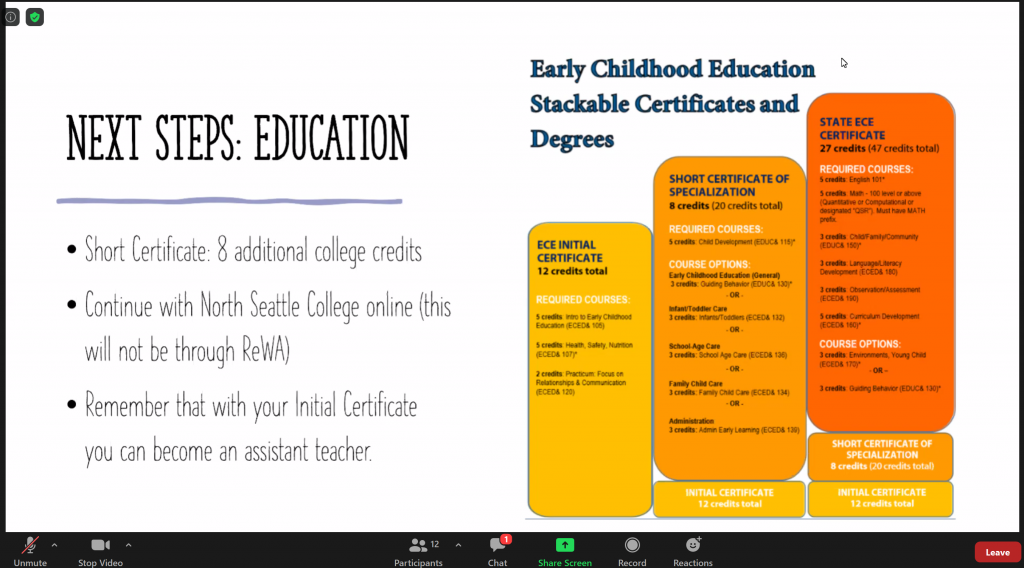 Next Steps chart for students interested in Early Childhood Education certification